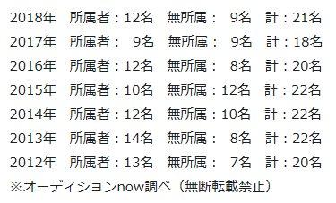 ニコラからセブンティーン2020予想 セブンティーン行き予想!!!